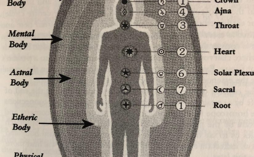 The Soul in Aspect Pattern AstrologicalPsychology