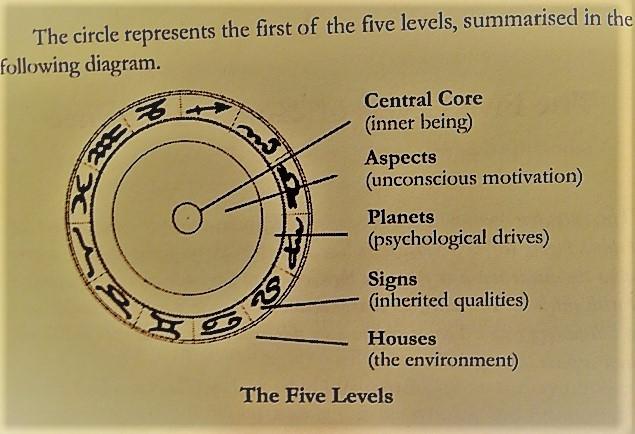 Central core (2)